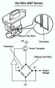 03 camry air flow wiring diagrams data wiring diagram blog toyota 4runner highlander mass air flow sensor maf cleaning ac fan wiring diagram 03 camry air flow wiring diagrams