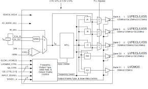 time clock wiring diagram wirdig i2c timing diagram wiring diagram schematic