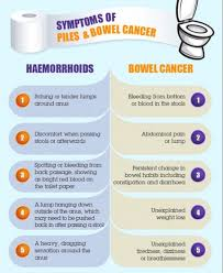 Hemorrhoid Size Chart Is It Piles Or Bowel Cancer Daily Mail Online