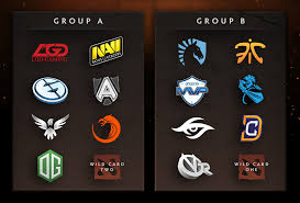 group assignments and wild cards dota 2