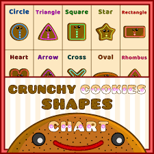 Shapes Chart Images Crunchy Cookies Shapes Chart