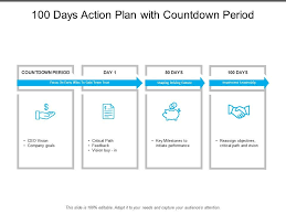 100 Days Action Plan With Countdown Period Powerpoint