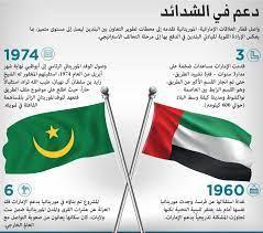 """طريق الأمل"""" شاهد على مساهمة الإمارات في فك العزلة عن موريتانيا - عالم واحد  - العرب - البيان"""