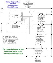 zer wiring diagram similiar zer coil diagram keywords defrost wiring diagram for a kenmore upright zer 6986342721 b42fc9c710 b jpg acircmiddot wiring diagram