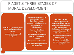 carol gilligan on moral development essay coursework academic service carol gilligan on moral development essay