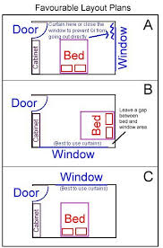 feng shui furniture placement. bedroom feng shui map furniture placement p