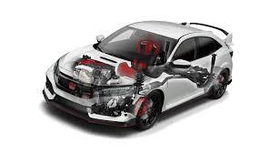 2018 honda civic type r. Plain Civic 2018 Honda Civic Type R Intended Honda Civic Type R
