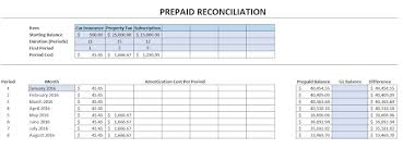 Expense Template In Excel Prepaid Expenses Template Howtoexcel Net