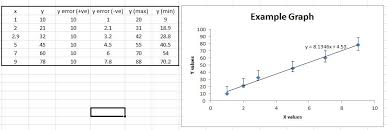 Making Horizontal Max Min Average Chart In Excel Pchem Teaching Lab Excel 10