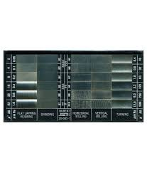 Surface Roughness Chart Rubert Surface Roughness Chart Buy Online At Best Price In