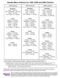 Sample Menu Patterns For 1600 2200 And 2800 Calories 1600