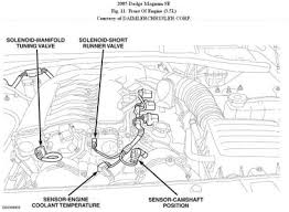 dodge magnum 3 5 engine diagram dodge wiring diagrams online