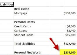 What Is Networth What Is Your Personal Net Worth