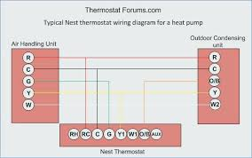 trane heat pump thermostat wiring. Interesting Pump Nest Wiring Diagram Heat Pump Unique Trane Thermostat Trane  Weathertron Thermostat Wiring Diagram With Thermostat O