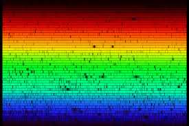 Helium Light Spectrum Every Color Of The Suns Rainbow Why Are There So Many
