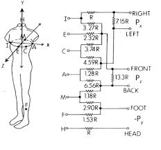 ecg measurement and analysis figure 5 frank electrode system to record the three dimensional projection of the heart dipole the circuit is for reference only
