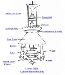 chandelier parts diagram elegant check out for the best lighting fixtures and