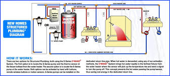 rheem water heater wiring diagram rheem image wiring diagram for a rheem electric water heater jodebal com on rheem water heater wiring diagram