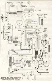 electrics 99 harley sportster wiring diagram wla wiring diagram