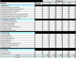 Vendor Evaluation Scorecard Template Supplier Excel Selection
