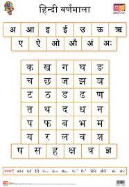 Buy Hindi Alphabet Front Back Educational Wall Charts