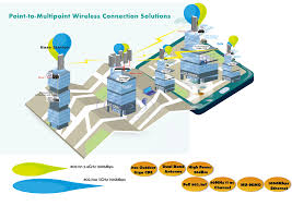 If you would like more information on our partner program please contact us. Leading Satellite Antenna Communication Antenna Manufacturer Jonsa