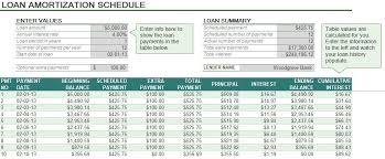Auto Loan Amortization Schedules Auto Loan Amortization Schedule Excel Or Auto Loan