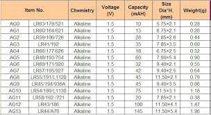 Ag10 Battery Equivalent Chart Battery Conversion Cheat Sheets Diagram Periodic Table