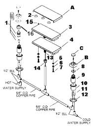 jacuzzi water rainbow 6690 and t581 tub deck mount faucet parts catalog