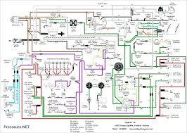 block diagram software engineering wiring diagram pro block diagram software engineering car electrical system diagram what is block diagram block diagram symbols