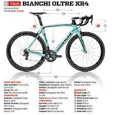 Bianchi Oltre Xr2 Frame Size Guide Foxytoon Co