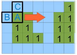 Разбор бинарного изображения в качестве массива из 0 и 1