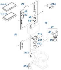 kohler devonshire parts diagram wiring diagram and ebooks • repair parts for kohler memoirs toilet rh plumbingsupply com kohler engine electrical diagram kohler engine electrical diagram