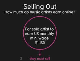 Last Fm Genre Pie Chart A Deeper Look At How Much Musicians Make Online The Rambler