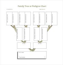 Family Tree Charts 2019
