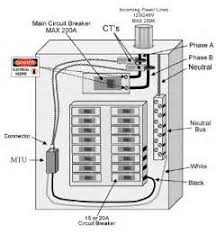 sub breaker panel wiring diagram images panel wiring diagrams wiring a breaker box sub panel wiring