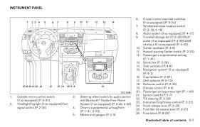 er fuse box wiring diagrams er fuse box trusted wiring diagram er fuse box