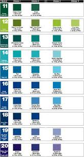 Dye Block Color Chart And Instru Candles And Scents