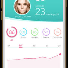 using artificial intelligence youcam makeup matches you with the perfect shade of wver makeup you re looking for aka virtual swatching