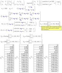 formula equation chemistry calculator best photos about