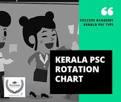 Kerala Psc Rotation Chart Kerala Public Service Commision