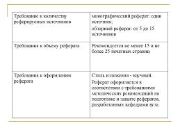 Подготовка реферата презентация онлайн монографический реферат один источник обзорный реферат от 5 до 15 источников Требования к объему реферата Рекомендуется не менее 15 и не