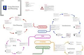 planning and structuring an essay academic writing writing  essay planning and structure