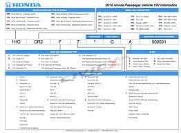 Honda Vin Identification Chart 2016 Civic Vin Translator Decoder Guide 2016 Honda