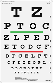 Eye Chart Vision Test Online 54 Qualified What Is The Snellen Eye Chart