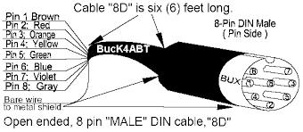 8 pin trailer plug wiring diagram wiring diagram libraries 6 pin mini din plug wiring diagram schematic wiring diagrams8 pin mini din wiring diagram wiring