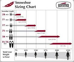 Amazon Com Redfeather Trek Summit Bindings Snowshoe Red