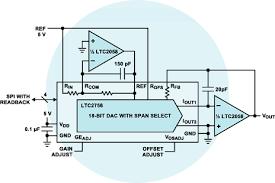 mixed signal and digital signal processing ics analog devices ltc2058