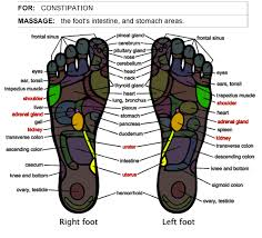 Relieve Constipation With Foot Massage Herbalshop