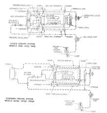 chris craft head wiring diagrams wiring diagram chris craft commander wiring diagrams wiring diagram perf ce chris craft head wiring diagrams